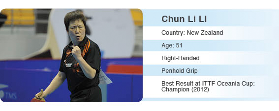 Chun Li Li