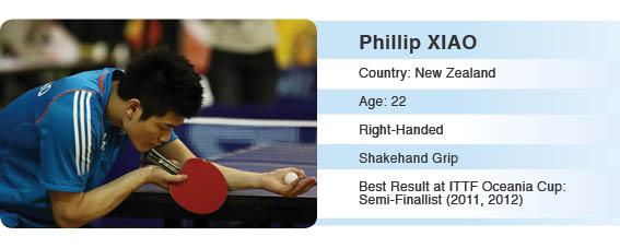 Phillip Xiao