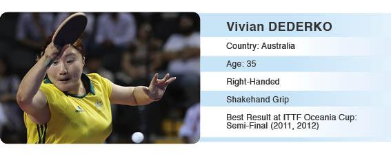 Vivian Dederko