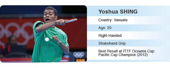 Yoshua Shing